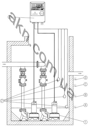 устройства Стандарт АКН-2